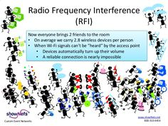 Radio Frequency Interference Radio Frequency, Connection