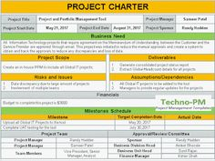 Pmbok Diagrams 5th Edition Master Overview Project Management Templates Project Management Pmbok