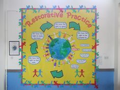 Abertillery Primary School Rights Respecting School: Restorative Practice Display