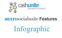 CashUnite – Is It Worth Joining?