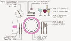 Dicas: Como Arrumar a Mesa para o Dia dos Namorados - Clube Noivas