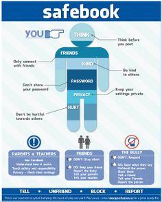 SafeBook | Digital citizenship & cyber safety poster