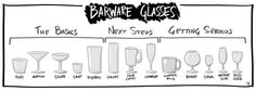 Barware glass types