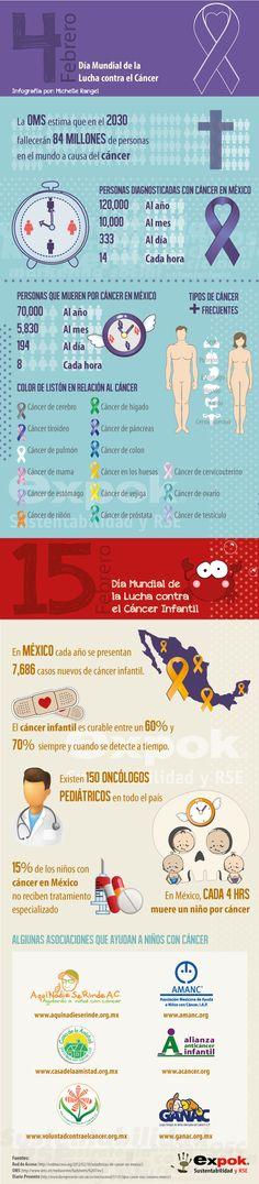 Día Mundial de la lucha contra el cáncer infantil http://www.expoknews.com/2013/02/15/dia-mundial-de-la-lucha-contra-el-cancer-infantil/