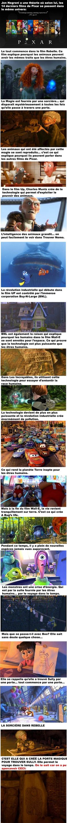 Funny pictures about Mind-Blowing Pixar Theory. Oh, and cool pics about Mind-Blowing Pixar Theory. Also, Mind-Blowing Pixar Theory photos. Disney Pixar, Disney Facts, Disney And Dreamworks, Walt Disney, All Pixar Movies, Film Pixar, Disney Secrets In Movies, Top Movies, Humour Disney