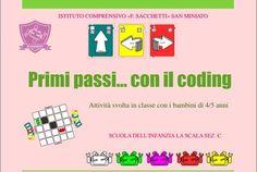 A proposito di coding…. Potete visualizzarlo qui: Primi Passi con il Coding Questa attività è stata svolta in classe senza...