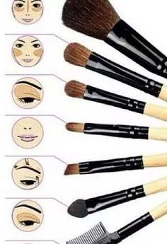 Quel pinceau correspond pour le maquillage