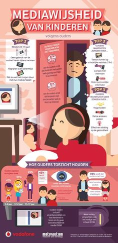 18+ WEBSITES GROOTSTE ZORG VOOR OUDERS – WIJS MAGAZINE #2 ONDERSTEUNT OUDERS BIJ MEDIAOPVOEDING http://nl.sitestat.com/kennisnet/events/s?downloads.mediawijzer.net.wp-content.uploads.WIJS_Magazine_2014.pdf&ns__t=1416857442852&ns_type=clickin&ns_url=http%3A//www.mediawijzer.net/wp-content/uploads/WIJS_Magazine_2014.pdf