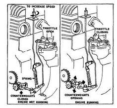 5Hp Briggs And Stratton Carburetor Diagram | Briggs And Stratton 4 5 Hp Engine Diagram Fqy Btbw Eastside It