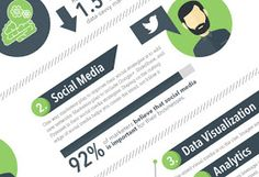 5 Skills That Will Help Digital Marketers Increase Conversions  #infographic  #marketers