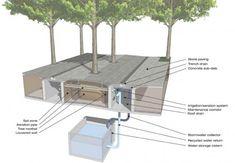 911 memorial new york stormwater Landscape Architecture Design, Architecture Plan, Architecture Details, Plaza Design, Water From Air, Rainwater Harvesting, Rain Garden, Master Plan, Urban Planning