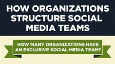 Infographic: How Social Media Teams are Structured | Marketing Technology Blog