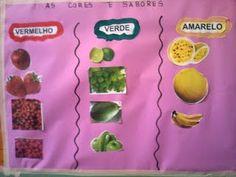 atividades educação infantil berçário maternal pré escola plano de aula Projeto Alimentação, Saúde e Higiene Prof. Dessire Fernandes Saldanha