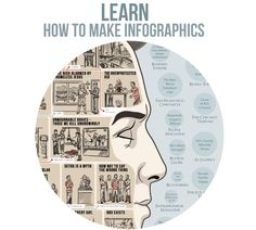 Make Your Own Infographic