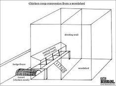 diy tunnel house plans ile ilgili görsel sonucu