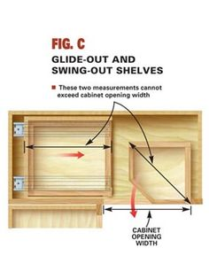 This is pretty clever -- in a corner, the unit on the right swings outward, so the one on the left can slide open to allow full access. Almost the entire dead corner is used! (More pins like this from Aunt Ruth on https://www.pinterest.com/yrauntruth/home-store-craft-declutter/   ]