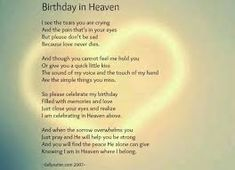 Sad Happy Birthday In Heaven Images For You. Father & Mother Happy Birthday In Heaven Images To Wishes Them. Celebrated With Happy Birthday In Heaven Images.