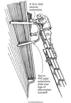 Best 25 Ladder Standoff Ideas On Pinterest Ladder