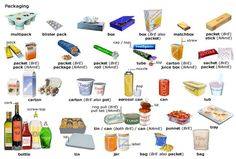 Forum | ________ Learn English | Fluent LandVocabulary: Packaging | Fluent Land