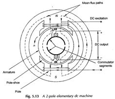 Multirange Voltmeter:As in the case of an ammeter, to