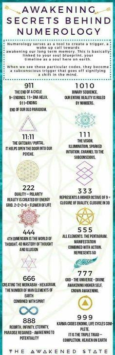 Numerology Chart  Numerology Chart Birthday HttpWww