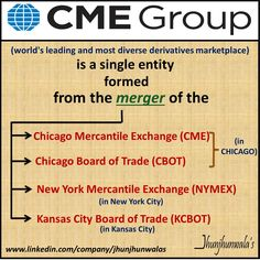 ‪#‎CMEGroup‬ is a single entity formed from the merger of ‪#‎CME‬ ‪#‎CBOT‬ ‪#‎NYMEX‬ ‪#‎KCBOT‬ #CME = Chicago Mercantile Exchange #CBOT = Chicago Board of Trade #NYMEX = New York Mercantile Exchange  #KCBOT = Kansas City Board of Trade ‪#‎Chicago‬ ‪#‎NewYorkCity‬ ‪#‎Kansas‬ ‪#‎Derivatives‬ ‪#‎FuturesTrading‬ For more Informative posts click : https://www.linkedin.com/company/jhunjhunwalas