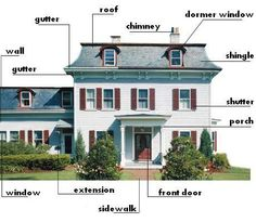 My House Vocabulary And House On Pinterest