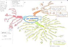 mind-map2-intelligences-multiples.jpg (1547×1094)