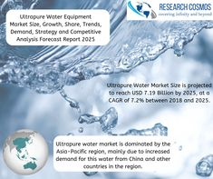 Ultrapure Water Market Size is projected to reach USD Billion by at a CAGR of between 2018 and To know latest market insights, Primary Research, Clinical Research, Market Segmentation, Tourism Marketing, Gas Turbine, Financial Analysis, Competitive Analysis, Cool Roof, Swot Analysis