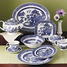 """""""Blue Willow"""" is one of the most popular china patterns ever produced. The present design originated in the UK in 1790 by Thomas Turner at Caughley Pottery Works in Shropshire."""
