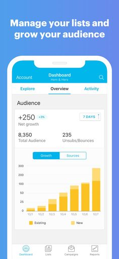 MileIQ Mileage Log for Taxes #Labs#Data#Finance#ios good iphone