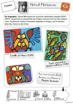 History of Art: Musette Souricette Norval Morrisseau - Art Education ideas Kindergarten Art Lessons, Art Education Lessons, Art Lessons For Kids, Art For Kids, Classe D'art, Keith Haring Art, 3rd Grade Art, Ecole Art, Indigenous Art