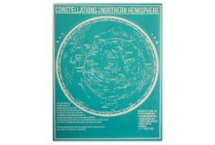 A stunning illustration of the constellations, with detailed descriptions. This work is screen-printed on watercolor paper.  Inspired and motivated by their daughter, the Michigan-based husband and wife team of I Screen You Screen creates prints that tell a story. Using a mixture of vintage and modern aesthetics, each print is made with loving attention to detail without sacrificing the beautiful imperfections of handmade work.