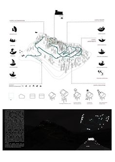 Map out domain and point out features and arts Architecture Panel, Architecture Graphics, Architecture Portfolio, Concept Architecture, Architecture Drawings, Architecture Design, Presentation Board Design, Architecture Presentation Board, Landscape Concept