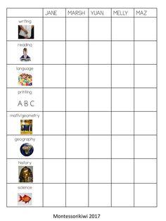 Basic Work Chart for montessori