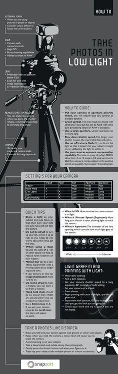 121clicks.com25 Most Useful Photography Cheat Sheets – Part2 - 121Clicks.com