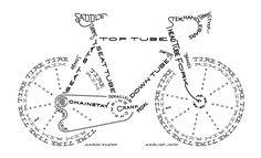 Bike Typogram by Aaron Kuehn @Alyssa Arline
