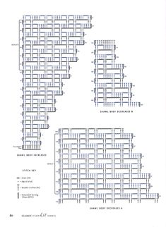 Crochet Scarves, Crochet Shawl, Crochet Stitches, Crochet Books, Double Crochet, Hand Stitching, How To Plan, Shawls, Classic