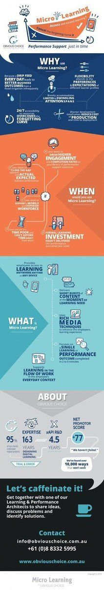 #microlearning-hashtag på Twitter