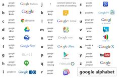 You Won't Believe the Domain Name Google's Parent Company Alphabet Finally Got A couple of months back Google announced that it will be taken over by a parent company…