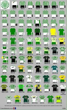 Take your pick Celtic Strip through the ages Celtic Team, Celtic Art, Celtic Soccer, Football Design, Football Kits, Football Jerseys, Celtic Fc Tattoo, Understanding Football, Glasgow Green