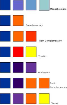 Blue Color schemes from the color wheel