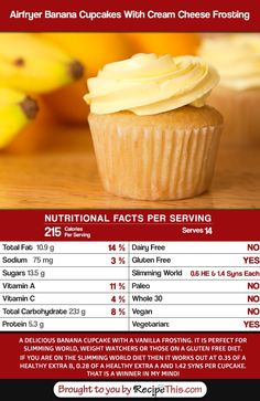 Airfryer Recipes   Airfryer Banana Cupcakes With Cream Cheese Frosting Calories