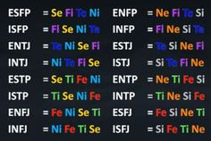"All 16 MBTI types and their functions. It's not about the 4 letters in your type, it's about the order of the functions in your type. INTJ does *not* mean ""introverted intuitive thinker and judger."""