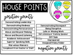 Miss Creating a House System in my Fifth Grade Classroom RCAinspired 448389706645444745 5th Grade Behavior, 5th Grade Classroom, Classroom Behavior, New Classroom, Classroom Ideas, Classroom Organization, Positive Behavior Management, Behavior Management System, Behavior System