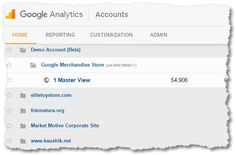 Be Real-World Smart: A Beginner's Advanced Analytics Guide Google Analytics, Social Media Tips, August 9, Marketing, World, Motorcycles, Twitter, Image, The World