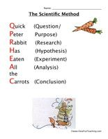 scientific-method-worksheet1