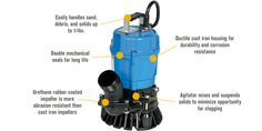 This durable Tsurumi Submersible Trash Pump is powerful enough to get the job done and compact to use in almost any setting, whether it's at home, in the office or at a construction site. Made with reliable and innovative materials, and is sure to meet your needs.