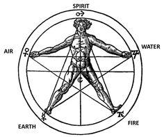 Nie kojarzcie pantaklu z symboliką satanistyczną. To nie symbol zła, tylko znak ochronny, to symbol życia w całej jego różnorodności.