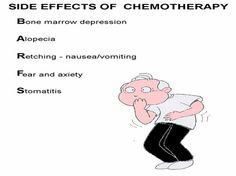 Types of Chemo - Side Effects and Nursing Management Med Surg Nursing, Oncology Nursing, Pharmacology Nursing, Nursing School Tips, Nursing Tips, Nursing Notes, Nursing Schools, Rn Nurse, Nurse Life